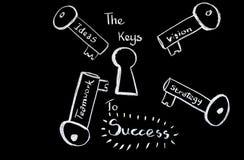 Les clés à la réussite Photo stock