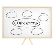 Les «concepts» signent et les places vides sur le panneau magnétique Images libres de droits
