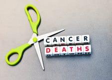 Les décès de cancer de coupe Images stock
