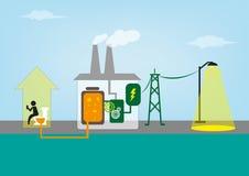 Les déchets humains ont converti en énergie et puissance illustration libre de droits