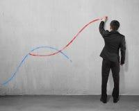 Les deuxièmes concepts de courbe image stock