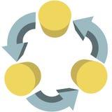Les flèches réutilisent l'espace de copie de transmissions de déroulement des opérations illustration libre de droits