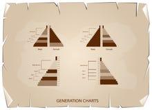 Les graphiques de pyramides de population avec la génération 4 illustration stock
