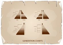 Les graphiques de pyramides de population avec la génération 4 Photo libre de droits