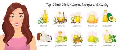 Les huiles de cheveux du principal 10 parlent femme et fruits de vecteur illustration libre de droits