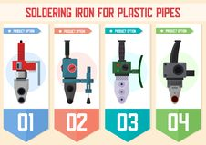 Les machines de soudure de tuyau en plastique dirigent la bannière de Web illustration stock