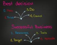 Les meilleures affaires decision_Successful Image libre de droits