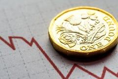 Les nouveaux Anglais une livre Sterling Coin Chart Rate Photo libre de droits