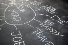 Les nouvelles années de résolutions concernant un tableau noir, soient heureuses Photo libre de droits