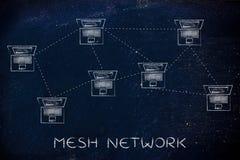 Les ordinateurs portables se sont reliés dans une structure de réseau maillé à la légende Image stock