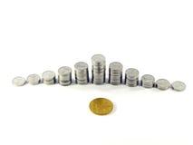 Les pièces de monnaie d'Ukrainien Image stock