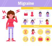 Les symptômes de migraine dirigent cartoon Femme d'isolement d'art illustration libre de droits
