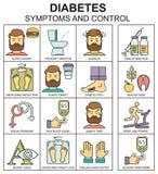 Les symptômes de diabète et la ligne style de contrôle dirigent le fond avec les icônes colorées Image libre de droits