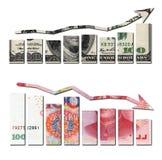 Les USD se lèvent et les graphiques de rmb vers le bas Photo stock