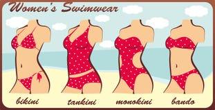 Les vêtements de bain des femmes de silhouette Images libres de droits