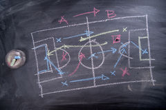 Lesson of football tactics Royalty Free Stock Images