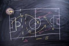 Lesson of football tactics Royalty Free Stock Photo