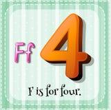 Letra f Imágenes de archivo libres de regalías