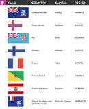 Letra F - banderas del mundo con nombre, el capital y la región Foto de archivo libre de regalías