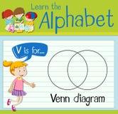 A letra V de Flashcard é para o diagrama do venn ilustração royalty free