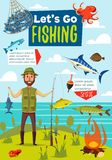Fishing sport poster, fish and fisherman. Lets go fishing poster, fishing sport theme design. Fisherman standing on river bank with fishing rod, fish catch and royalty free illustration