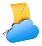 Letter in the cloud Royalty Free Stock Images