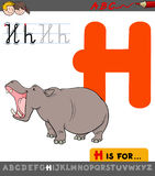 Letter h with cartoon hippopotamus. Educational Cartoon Illustration of Letter H from Alphabet with Hippopotamus Animal Character for Children vector illustration