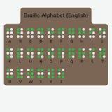 Lettere di alfabeto di Braille Fotografie Stock
