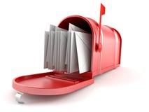 letters brevlådan royaltyfri illustrationer
