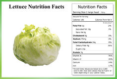 Lettuce Nutrition Facts Stock Photo