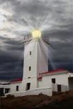 Leuchtturm Lizenzfreie Stockbilder