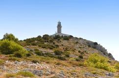 Leuchtturm auf adriatischer Insel von Lastovo, Kroatien Lizenzfreies Stockfoto