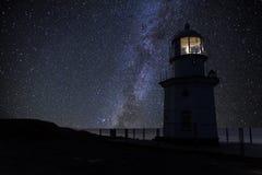 Leuchtturm auf dem Hintergrund eines sternenklaren Himmels Lizenzfreies Stockfoto