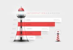 Leuchtturm Infographic Stockfotografie