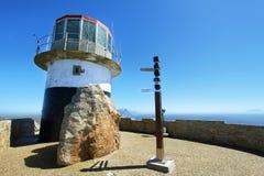 Leuchtturm-Kappunkt Lizenzfreies Stockfoto