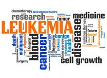 Leukemia Stock Image