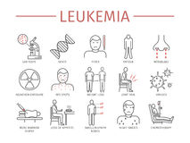 Leukemiesymptomen stock illustratie