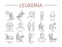 Leukemiesymptomen Royalty-vrije Stock Afbeeldingen