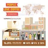 Leute lieben Kaffee infographics, Designcharakterkarikatur und Elemente des Kaffeeliebhabers vector Illustration Lizenzfreies Stockfoto