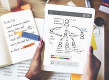 Leute Team Work Organization Plan Concept Lizenzfreies Stockfoto