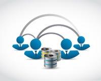Leute- und Servernetzillustrationsdesign Lizenzfreie Stockfotos