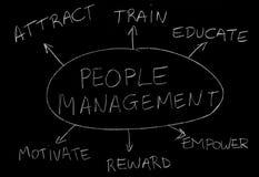 Leutemanagement lizenzfreies stockfoto
