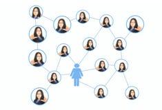 Leutesozialnetzkommunikation Stockfotos