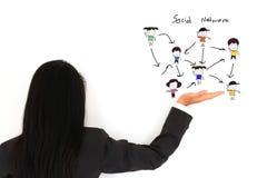 Leutesozialnetzkommunikation Stockbilder