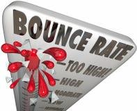 Lev do abandono do visitante de Rate Words Thermometer Measure Online do salto ilustração royalty free