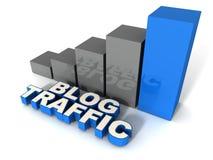 Levantamiento del tráfico del blog Foto de archivo libre de regalías