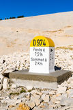 Level stone Mont Ventoux. Level stone at the Mont Ventoux Royalty Free Stock Images