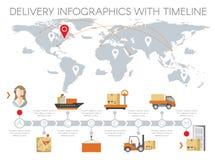 Leveransinfographics med timeline stock illustrationer