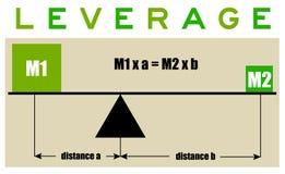 Levier de physique Image stock