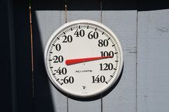 LEWISTON WEATHER 101 FAHRENHEIT TEMPERATYRE. Lewiston/Idaho/USA. 20.June 2018. weather temperature is 101F or fahrenheit in Lewiston Idaho. Photo.Francis Dean / stock images